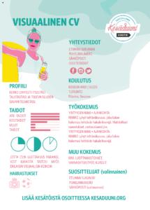 Kesäseteli Oulu